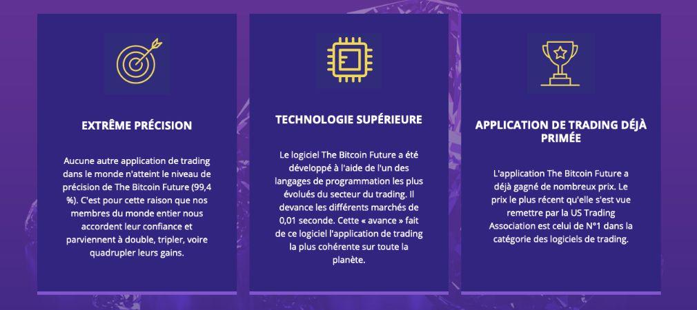 Bitcoin Future avantages
