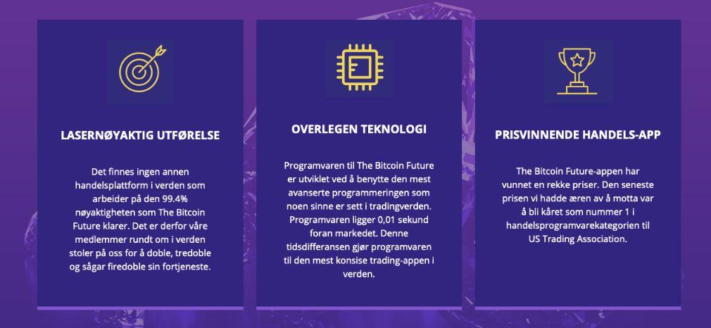 Bitcoin Future fordeler