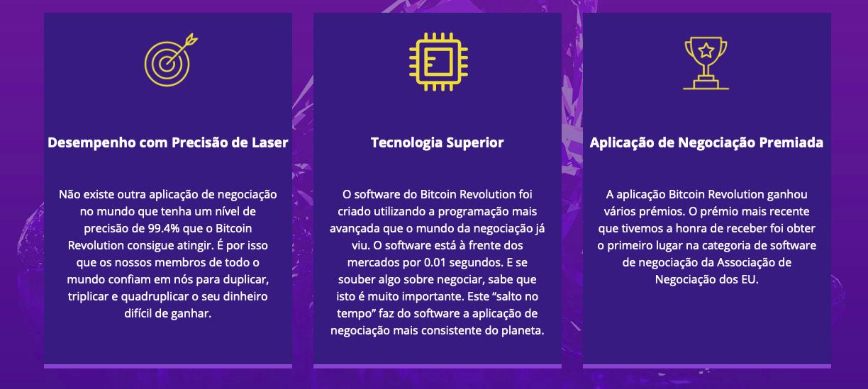 Bitcoin Revolution benefícios