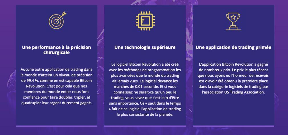 Bitcoin Revolution avantages
