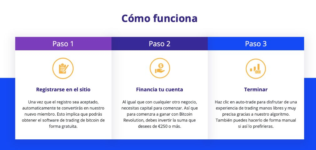 Bitcoin Revolution como funciona