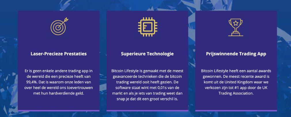 Bitcoin Lifestyle Voordelen