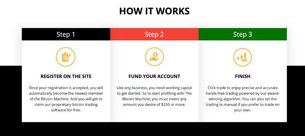 Bitcoin Machine como funciona