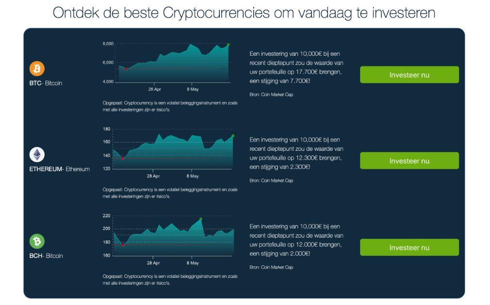 Crypto Bank Succes