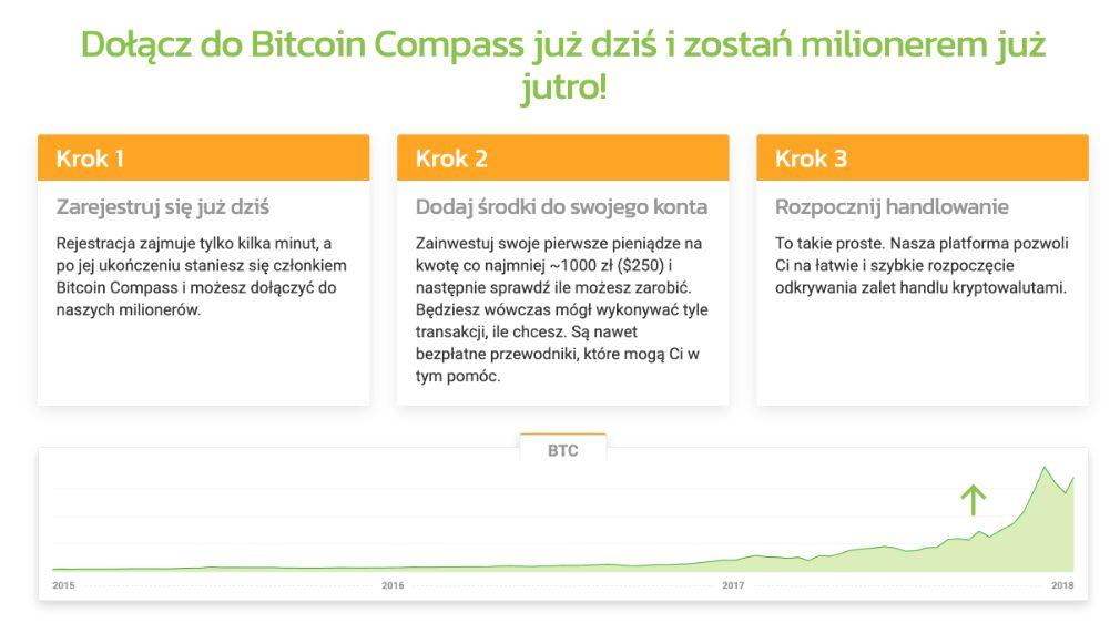Bitcoin Compass jak to działa