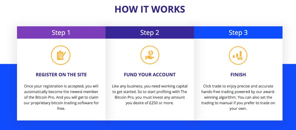 Bitcoin Pro how it works