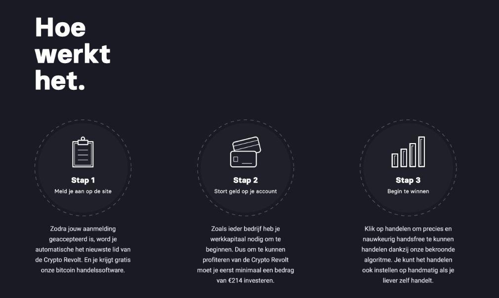 Bitcoin Rush hoe het werkt