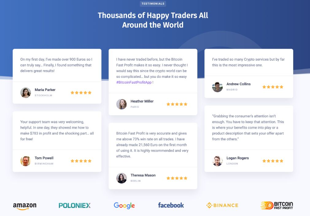 Bitcoin Fast Profit Trader Erfahrungen