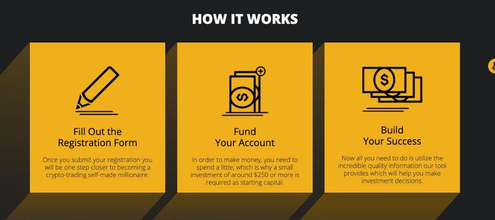 Bitcoin News Trader aprire un account