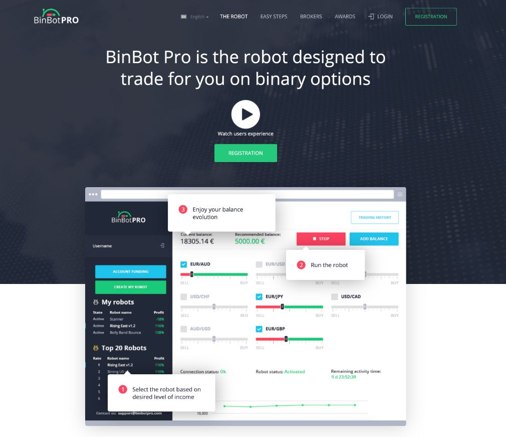 BinBot Review